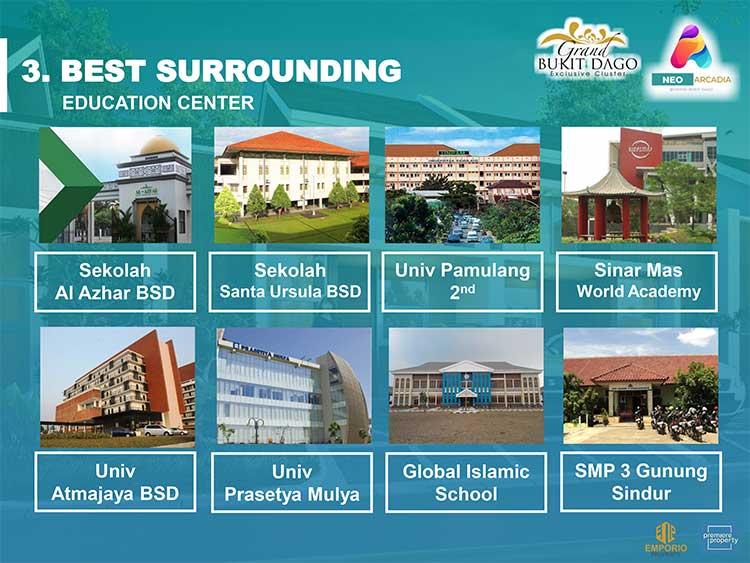 Pusat pendidikan lengkap