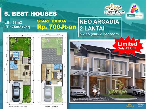 Layout rumah Cluster Neo Arcadia Grand Bukit Dago